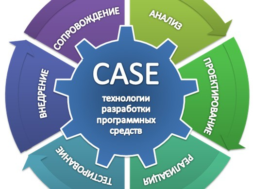 case study solved a day in the life of a bank manager Examples of common case study interview questions and answers learn the correct answers for case study questions home as is the case in real life.
